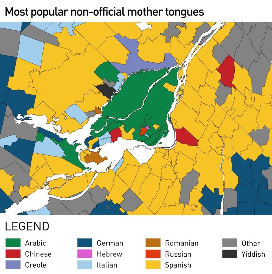 Idiomas no oficiales en la zona de  Montreal