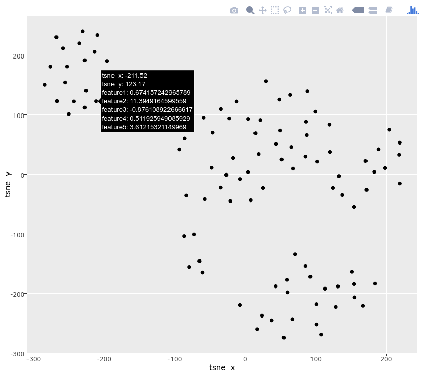plotly hover text  example